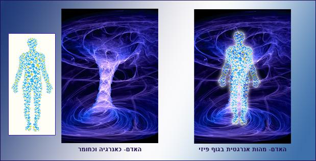 האדם כמהות אנרגטית, אנרגיה וחומר